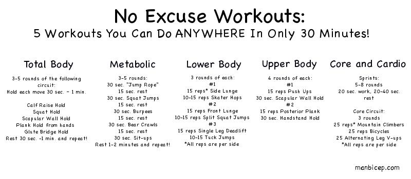home workouts | Man Bicep